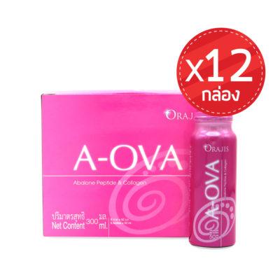 Aova12